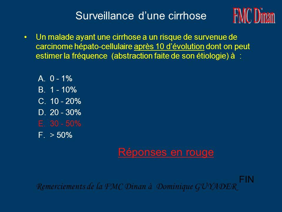 Surveillance d'une cirrhose