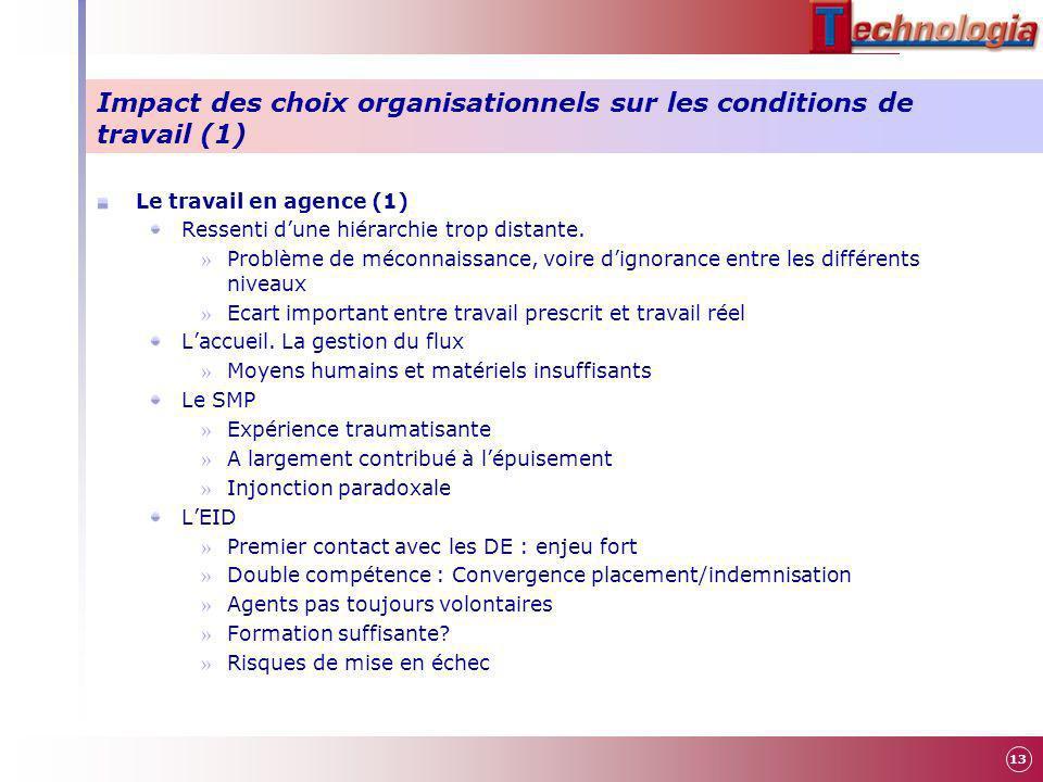 Impact des choix organisationnels sur les conditions de travail (1)