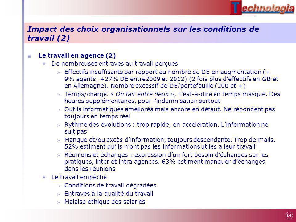 Impact des choix organisationnels sur les conditions de travail (2)