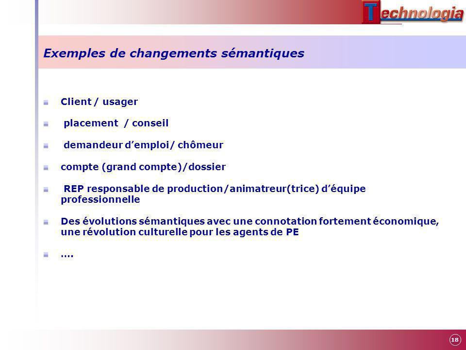 Exemples de changements sémantiques