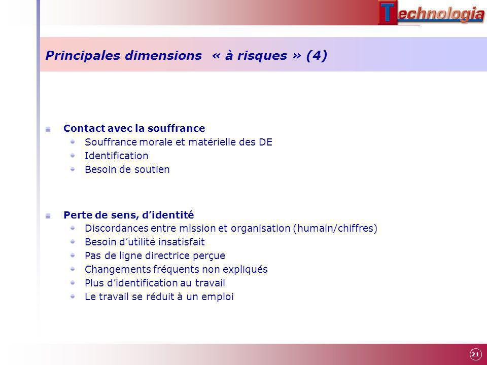 Principales dimensions « à risques » (4)