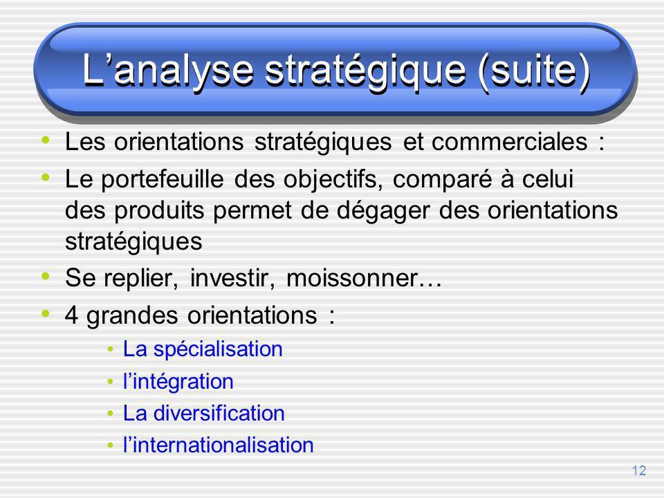 L'analyse stratégique (suite)