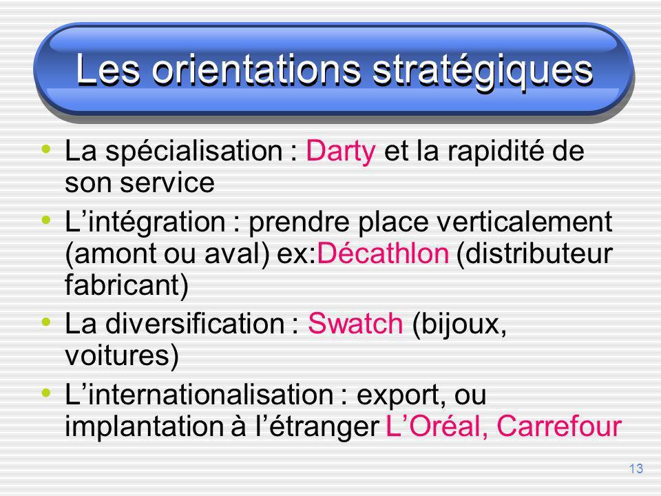Les orientations stratégiques