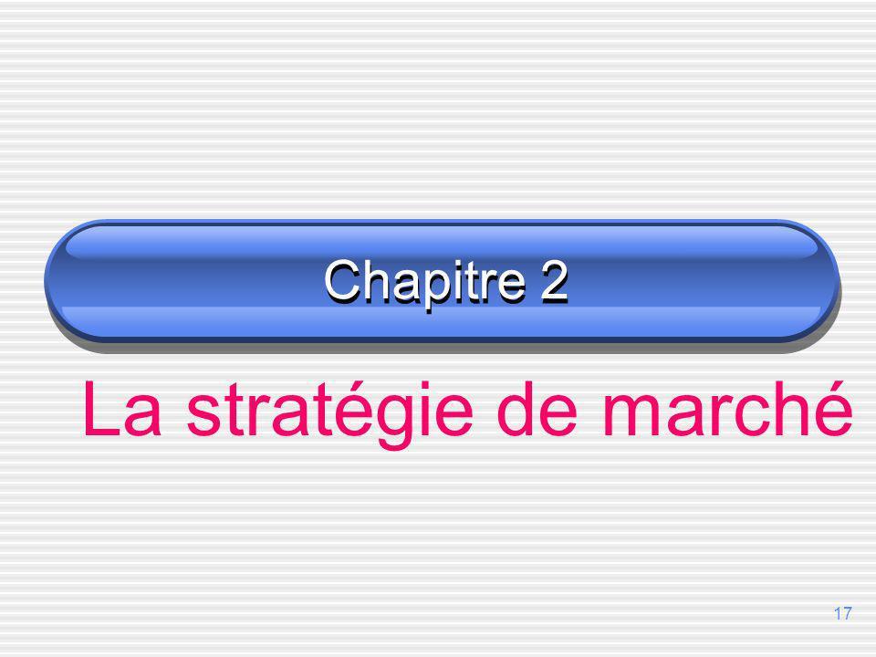 Chapitre 2 La stratégie de marché