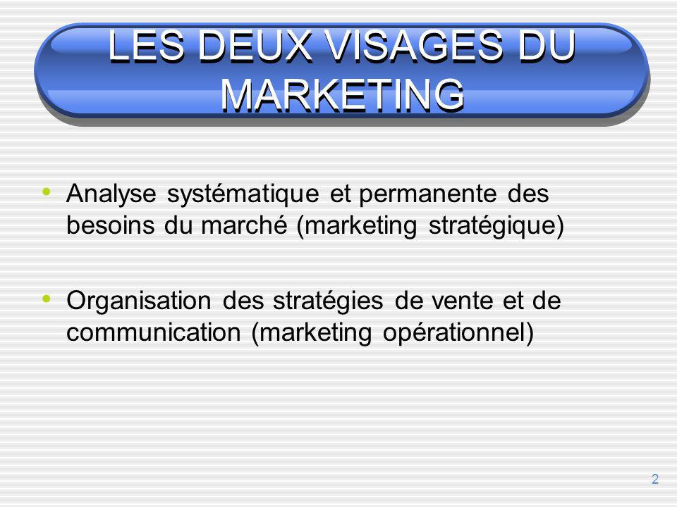 LES DEUX VISAGES DU MARKETING