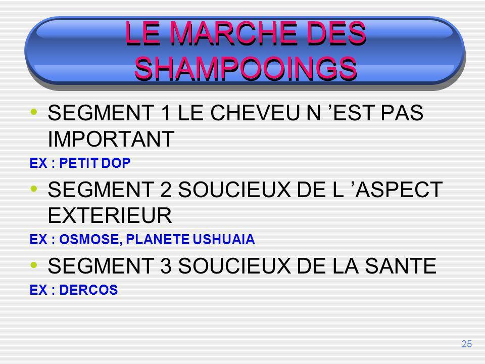 LE MARCHE DES SHAMPOOINGS