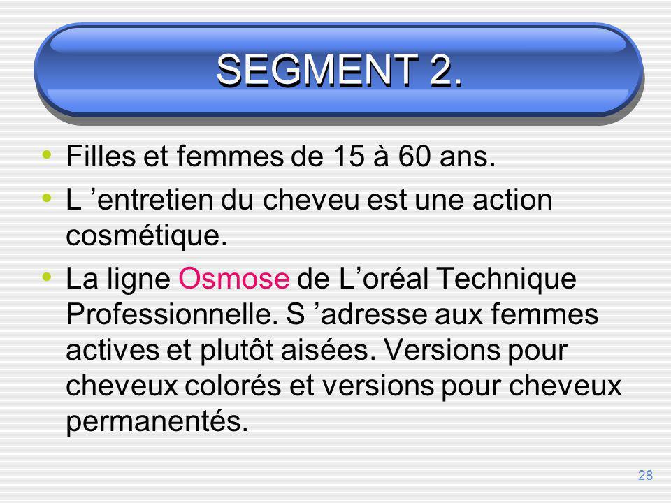 SEGMENT 2. Filles et femmes de 15 à 60 ans.