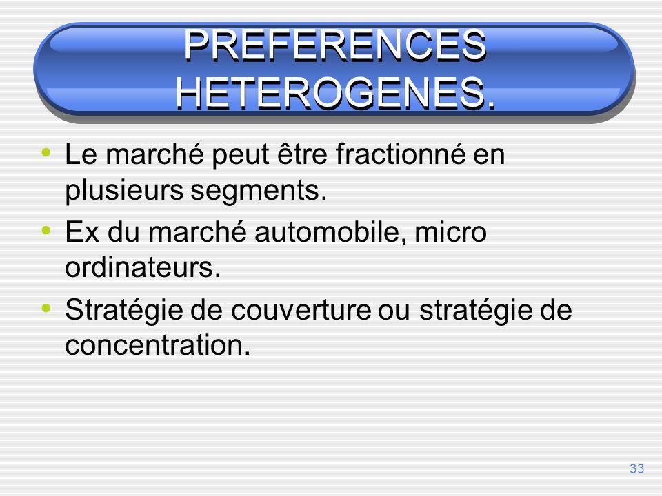 PREFERENCES HETEROGENES.