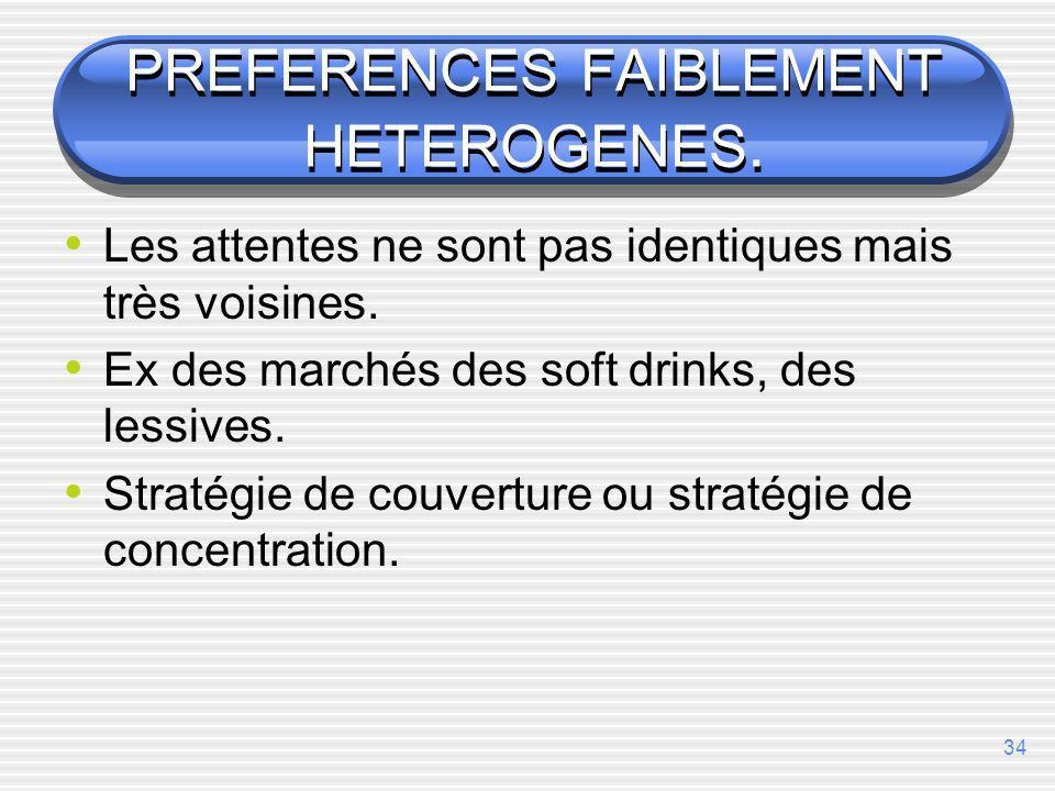 PREFERENCES FAIBLEMENT HETEROGENES.