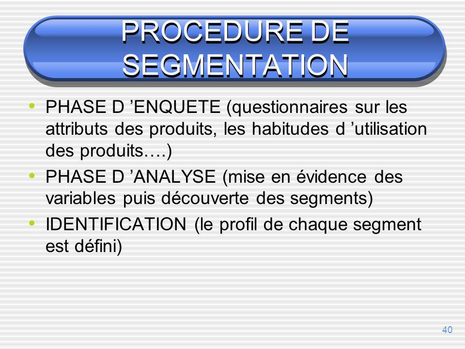 PROCEDURE DE SEGMENTATION