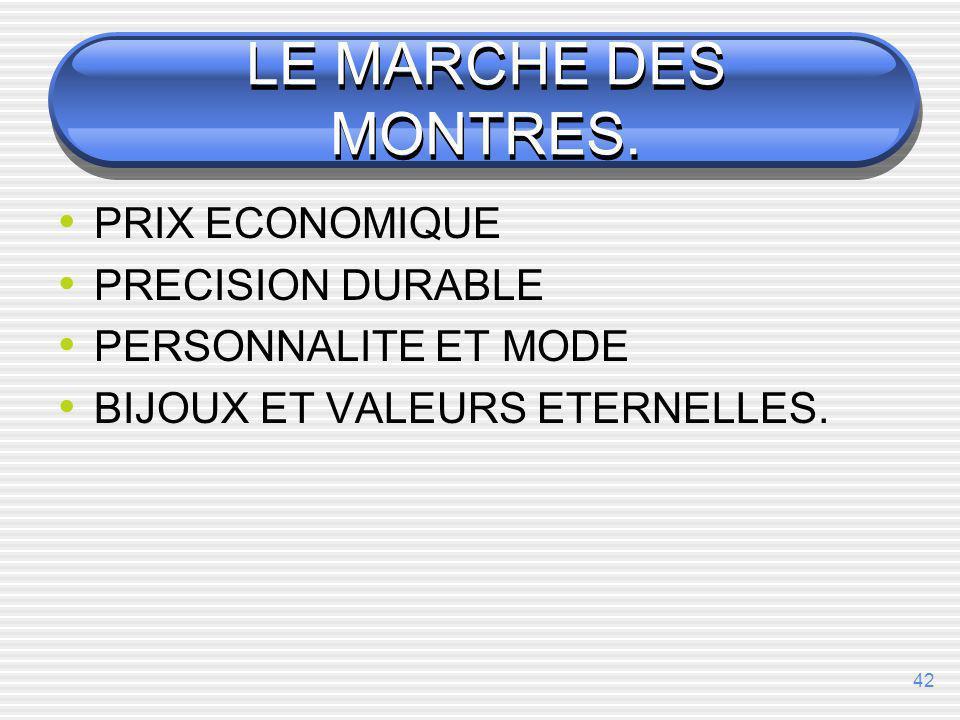 LE MARCHE DES MONTRES. PRIX ECONOMIQUE PRECISION DURABLE