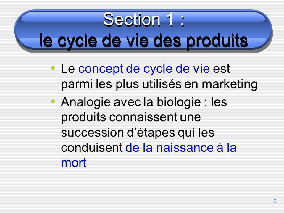 Section 1 : le cycle de vie des produits