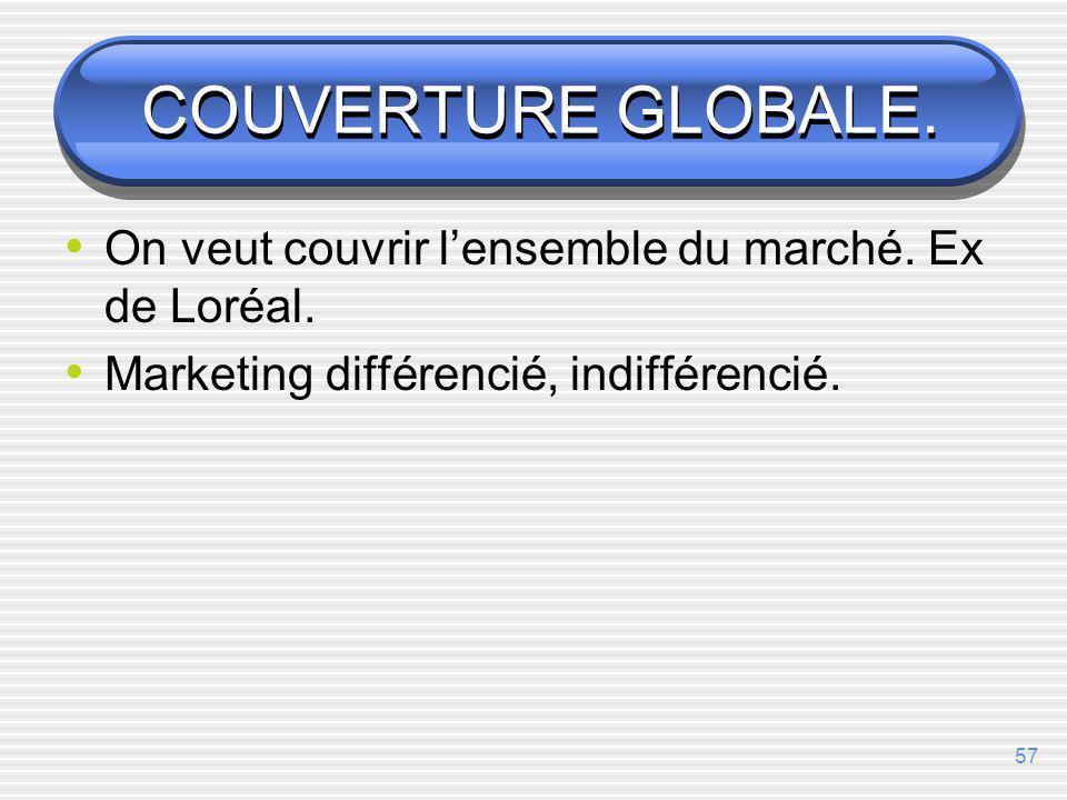 COUVERTURE GLOBALE. On veut couvrir l'ensemble du marché.