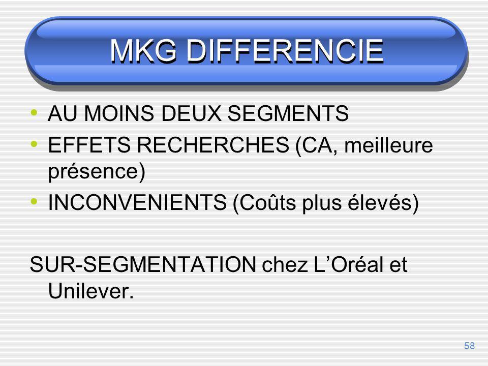 MKG DIFFERENCIE AU MOINS DEUX SEGMENTS
