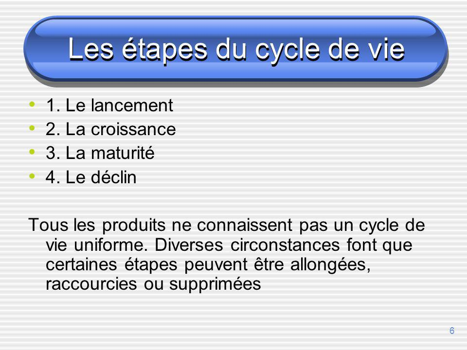 Les étapes du cycle de vie
