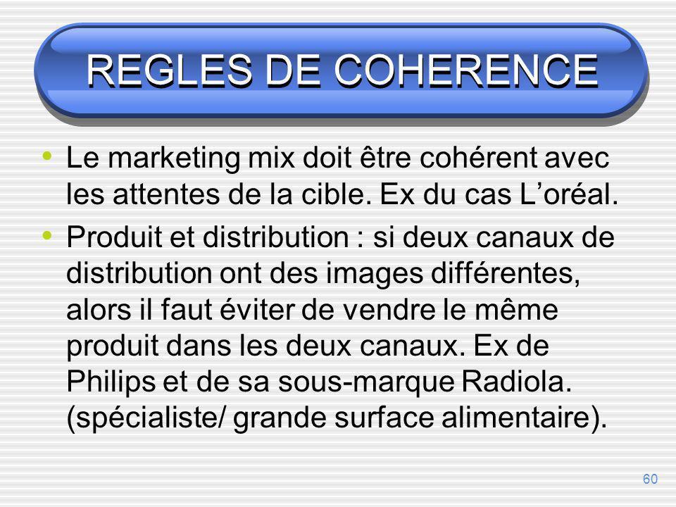 REGLES DE COHERENCE Le marketing mix doit être cohérent avec les attentes de la cible. Ex du cas L'oréal.