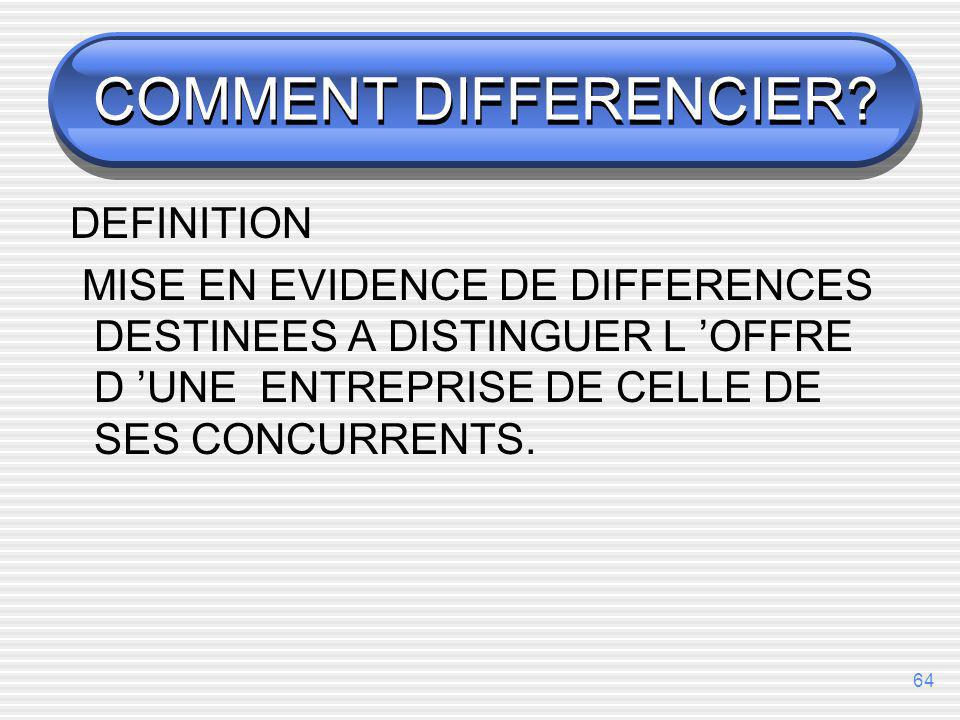 COMMENT DIFFERENCIER DEFINITION
