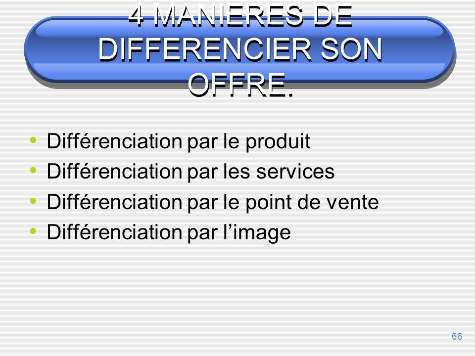 4 MANIERES DE DIFFERENCIER SON OFFRE.