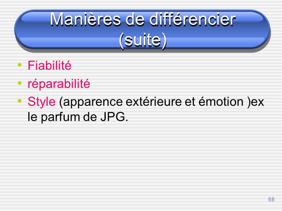 Manières de différencier (suite)