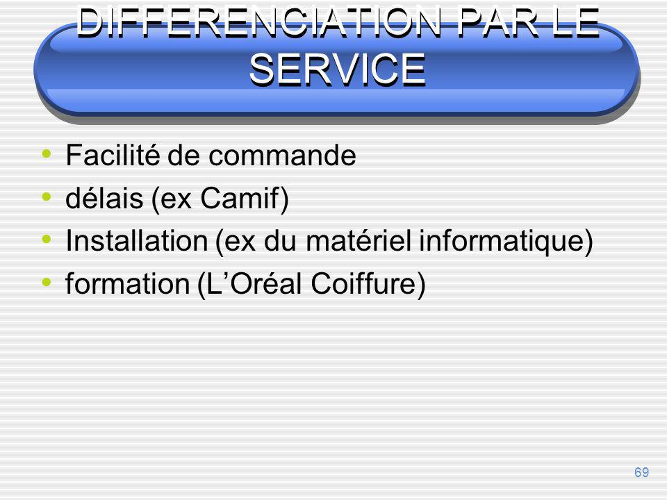 DIFFERENCIATION PAR LE SERVICE