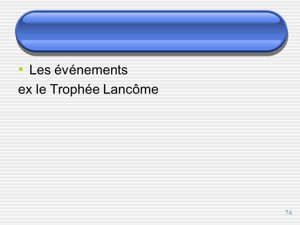 Les événements ex le Trophée Lancôme