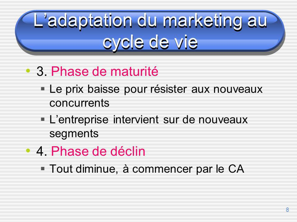 L'adaptation du marketing au cycle de vie