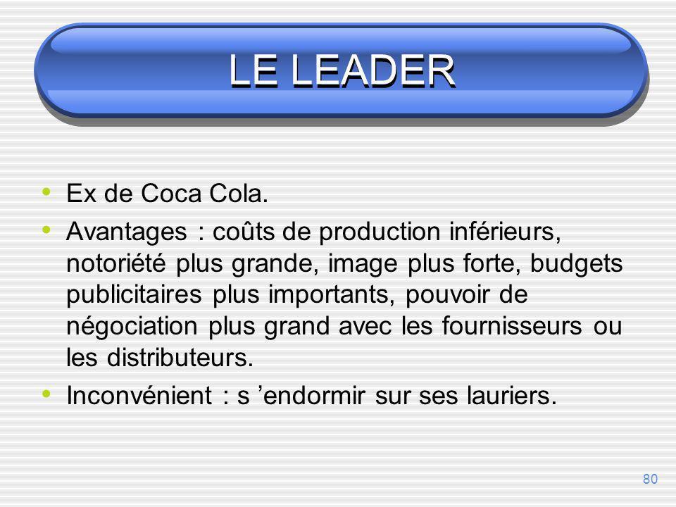 LE LEADER Ex de Coca Cola.