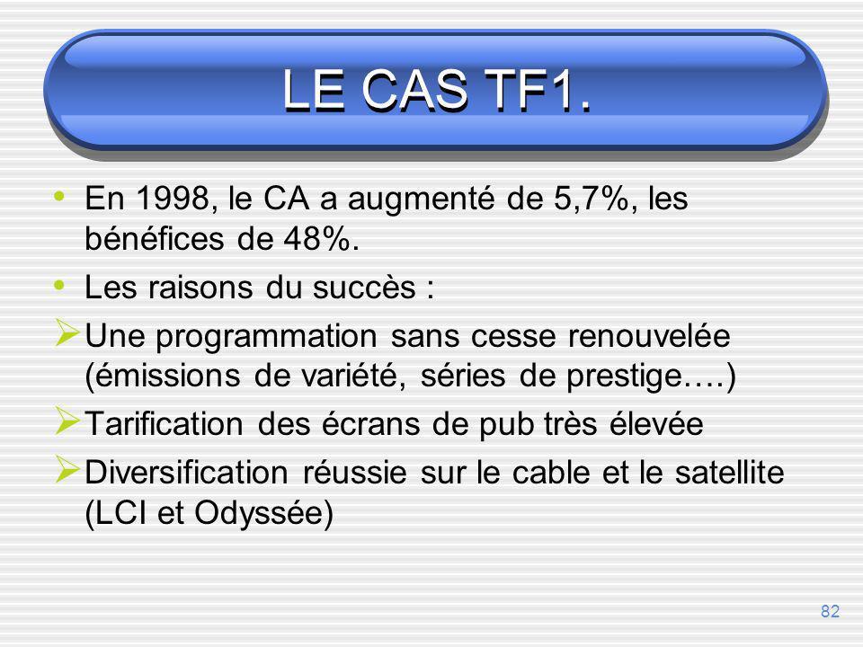 LE CAS TF1. En 1998, le CA a augmenté de 5,7%, les bénéfices de 48%.