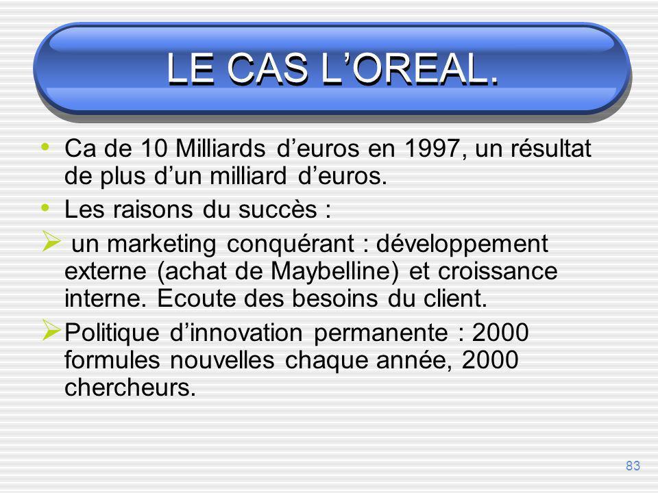 LE CAS L'OREAL. Ca de 10 Milliards d'euros en 1997, un résultat de plus d'un milliard d'euros. Les raisons du succès :
