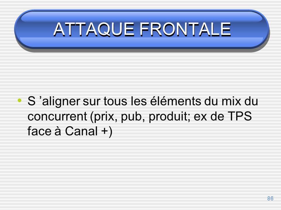 ATTAQUE FRONTALE S 'aligner sur tous les éléments du mix du concurrent (prix, pub, produit; ex de TPS face à Canal +)