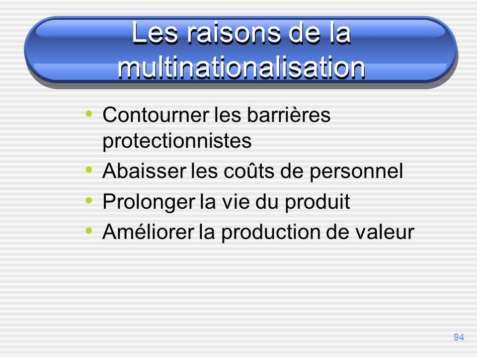 Les raisons de la multinationalisation