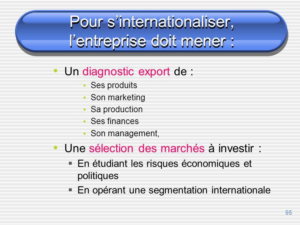 Pour s'internationaliser, l'entreprise doit mener :