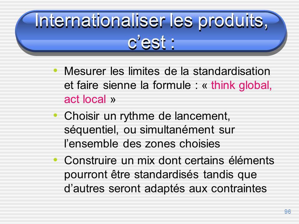 Internationaliser les produits, c'est :