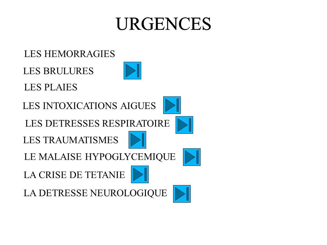 URGENCES URGENCES URGENCES LES HEMORRAGIES LES BRULURES LES PLAIES