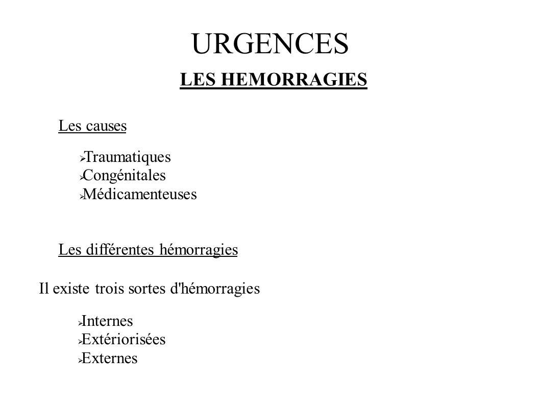 URGENCES LES HEMORRAGIES Les causes Traumatiques Congénitales