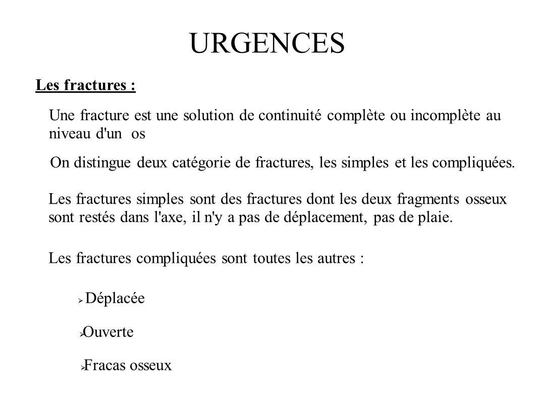 URGENCES Les fractures :