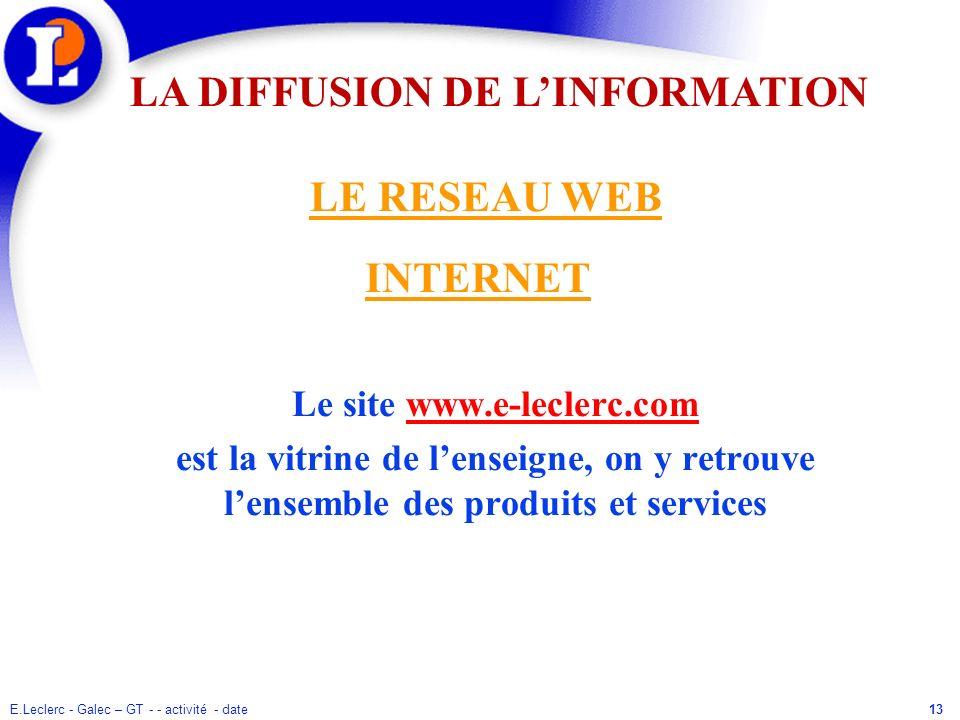 Le site www.e-leclerc.com