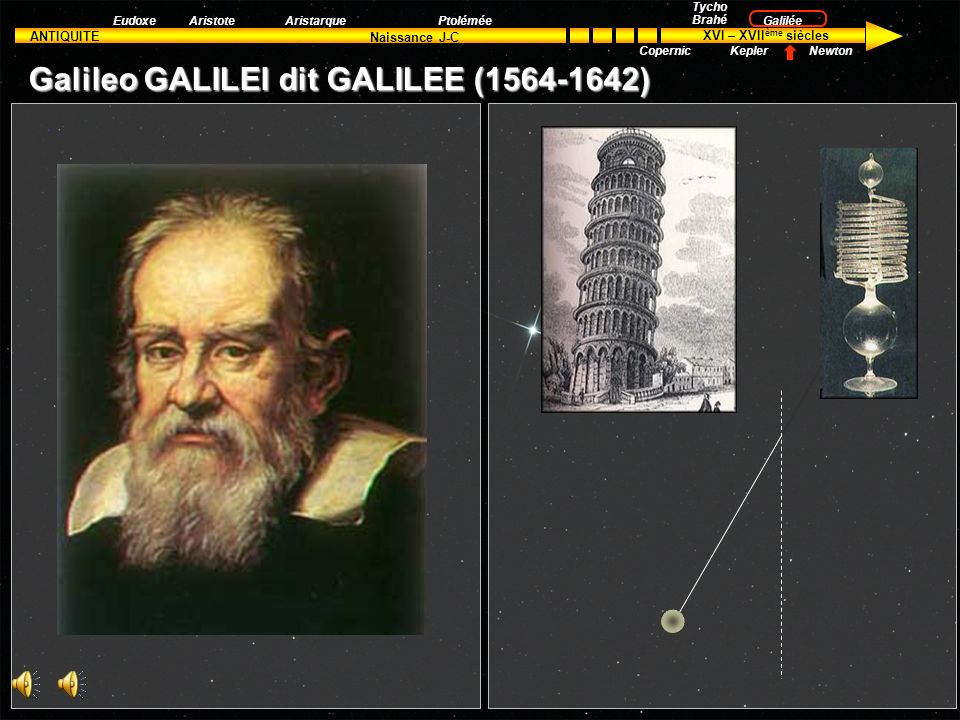 Galileo GALILEI dit GALILEE (1564-1642)