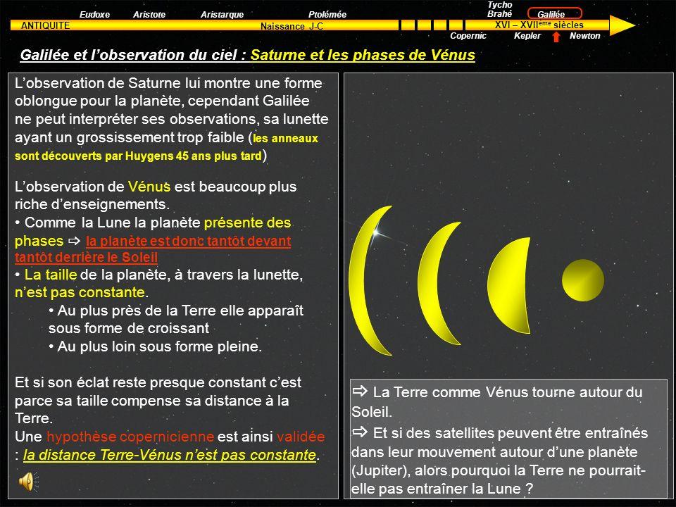 Galilée et l'observation du ciel : Saturne et les phases de Vénus