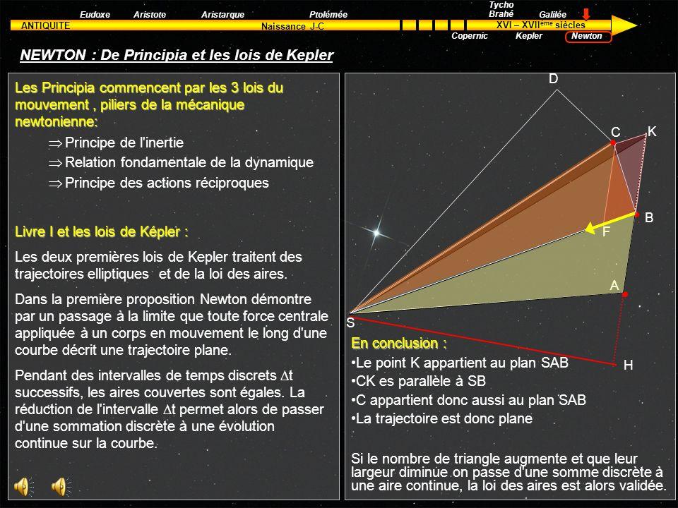 NEWTON : De Principia et les lois de Kepler