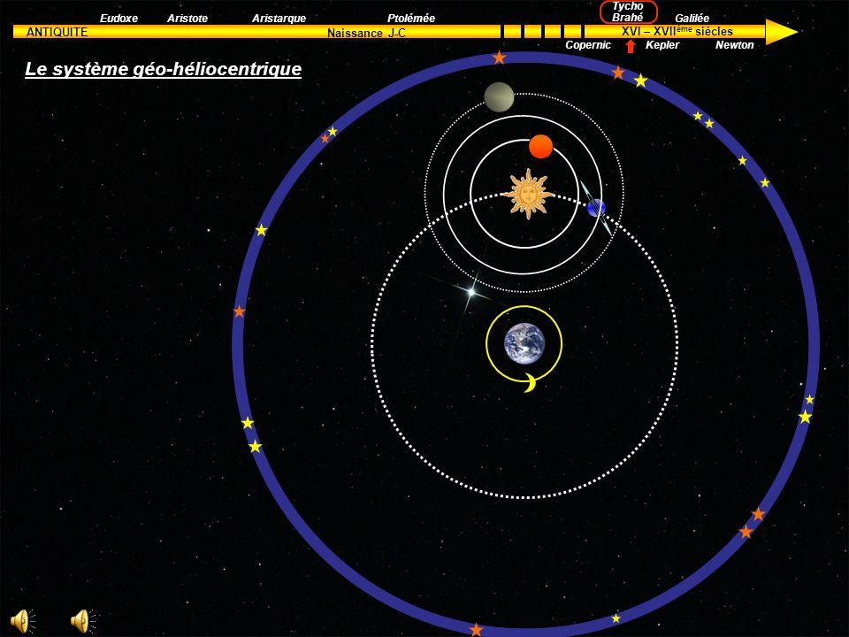 Le système géo-héliocentrique