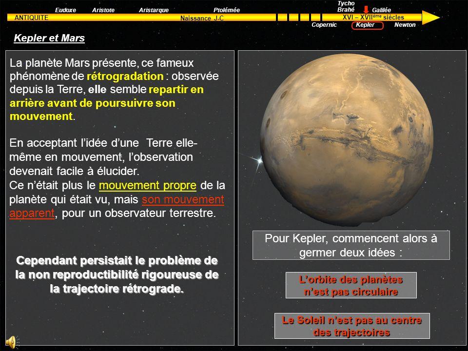 Pour Kepler, commencent alors à germer deux idées :