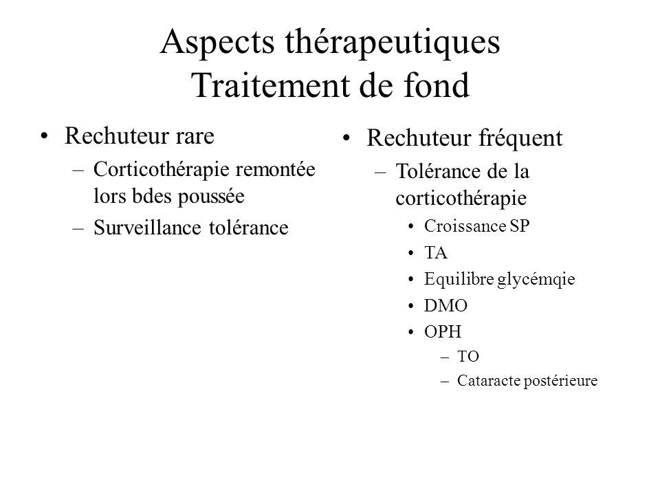 Aspects thérapeutiques Traitement de fond
