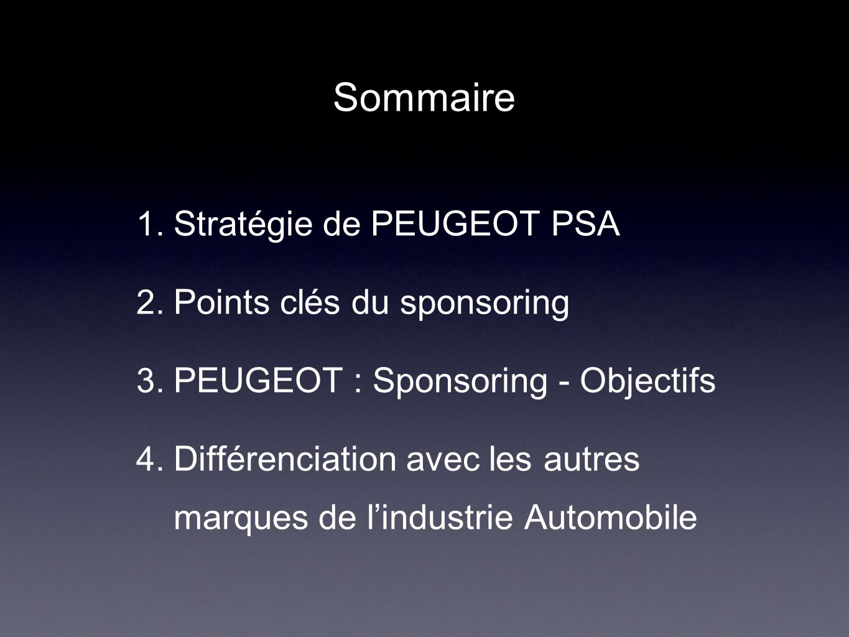 Sommaire Stratégie de PEUGEOT PSA Points clés du sponsoring