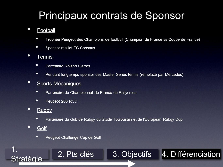 Principaux contrats de Sponsor