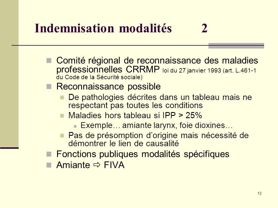 Indemnisation modalités 2