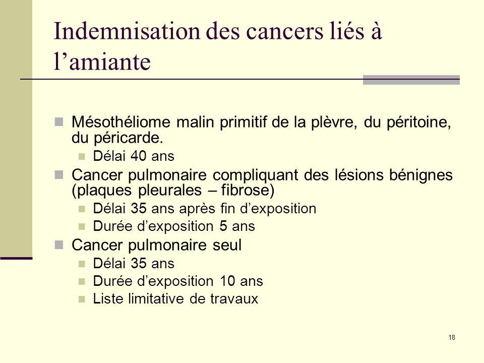 Indemnisation des cancers liés à l'amiante