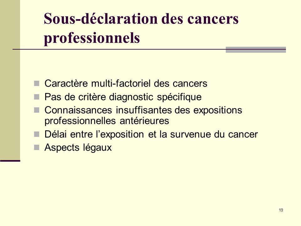Sous-déclaration des cancers professionnels