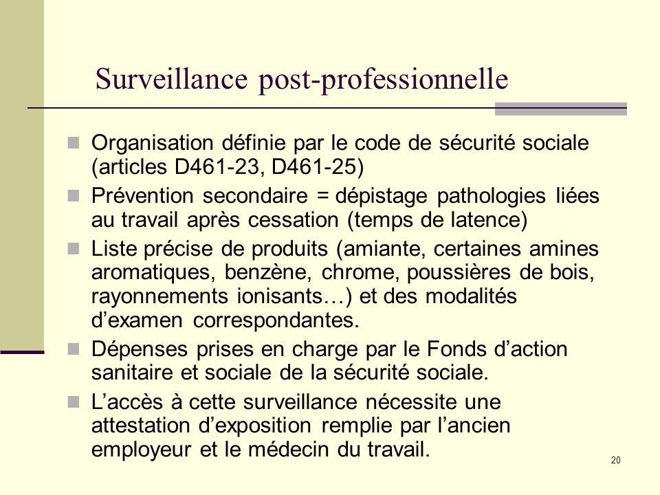 Surveillance post-professionnelle