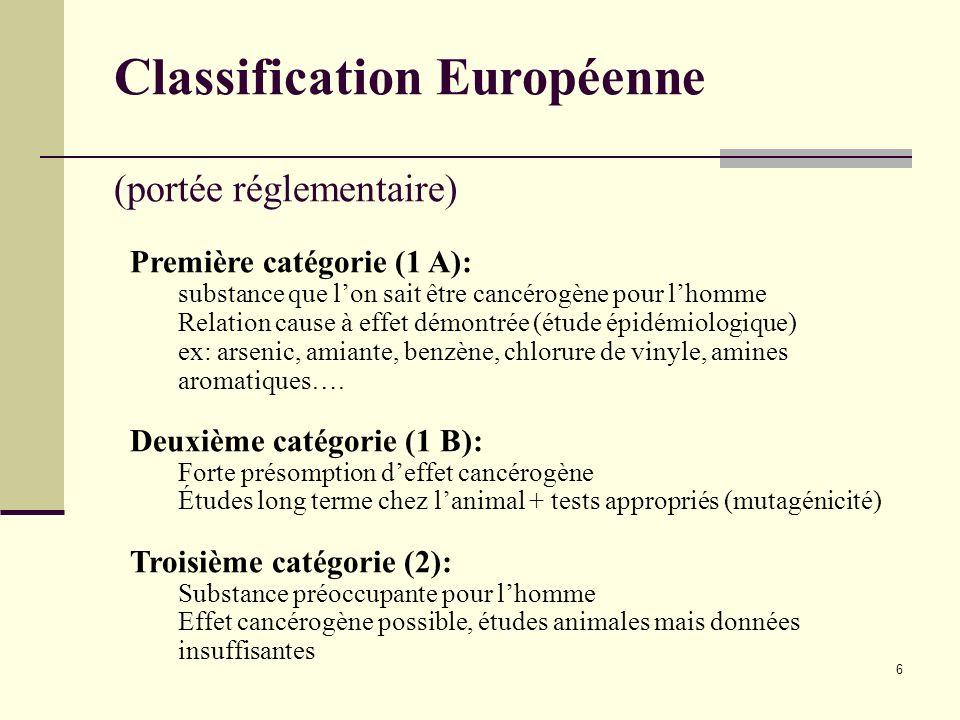 Classification Européenne